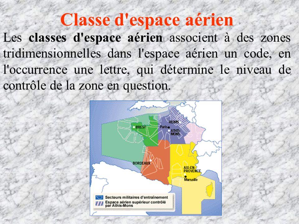 Classe d espace aérien Les classes d espace aérien associent à des zones tridimensionnelles dans l espace aérien un code, en l occurrence une lettre, qui détermine le niveau de contrôle de la zone en question.