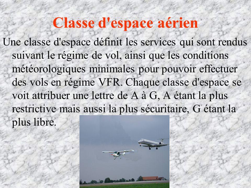 Classe d espace aérien Une classe d espace définit les services qui sont rendus suivant le régime de vol, ainsi que les conditions météorologiques minimales pour pouvoir effectuer des vols en régime VFR.