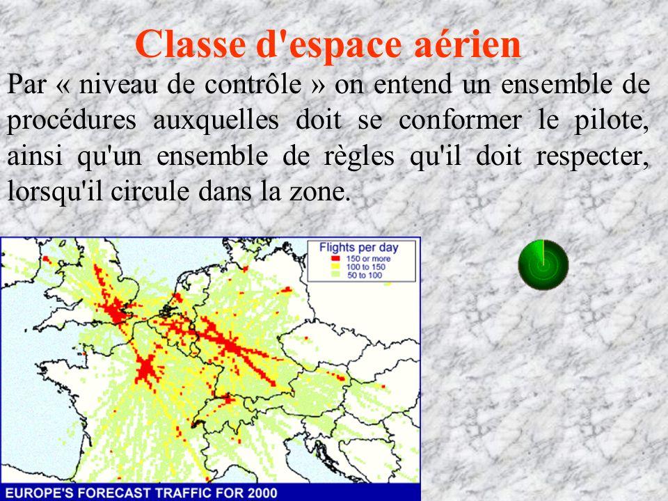 Classe d espace aérien Par « niveau de contrôle » on entend un ensemble de procédures auxquelles doit se conformer le pilote, ainsi qu un ensemble de règles qu il doit respecter, lorsqu il circule dans la zone.