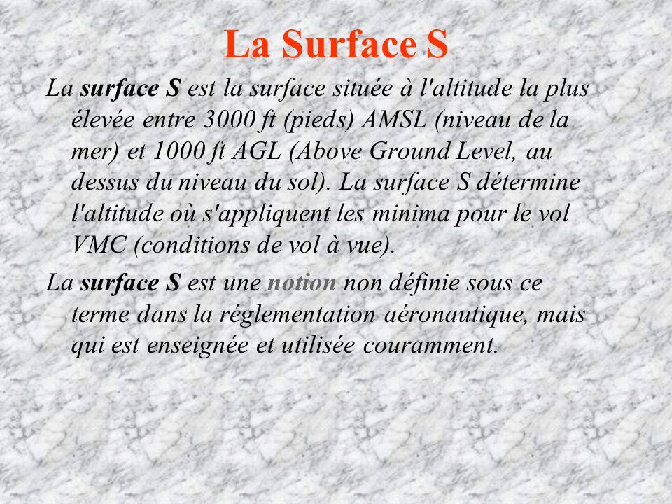 La surface S est la surface située à l altitude la plus élevée entre 3000 ft (pieds) AMSL (niveau de la mer) et 1000 ft AGL (Above Ground Level, au dessus du niveau du sol).
