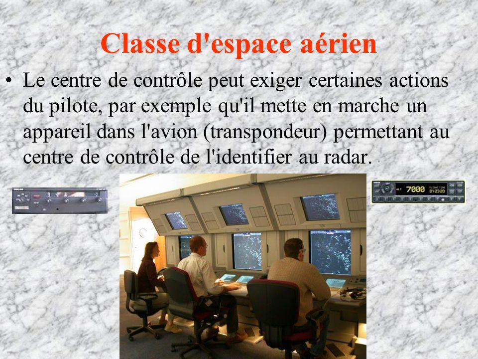 Classe d espace aérien Le centre de contrôle peut exiger certaines actions du pilote, par exemple qu il mette en marche un appareil dans l avion (transpondeur) permettant au centre de contrôle de l identifier au radar.