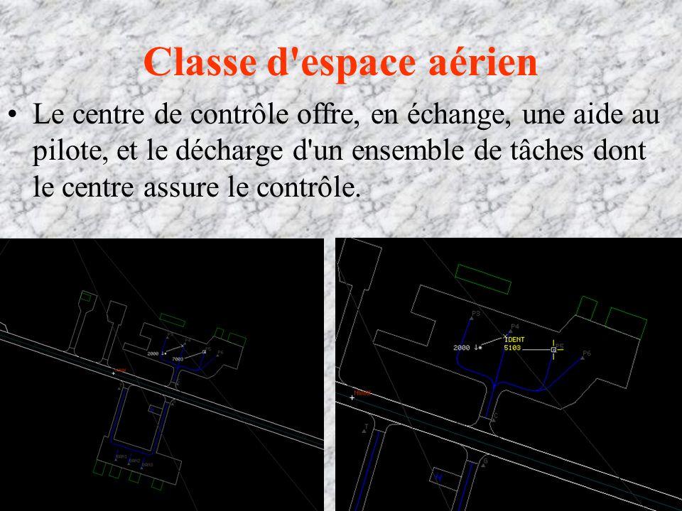 Depuis le 1 er janvier 2007, cette surface n est plus la limite pour le calage altimétrique au QNH ou en niveau de vol.