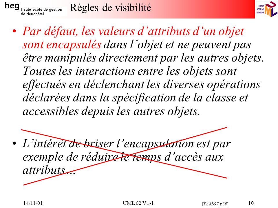 heg Haute école de gestion de Neuchâtel 14/11/01UML 02 V1-110 Règles de visibilité Par défaut, les valeurs dattributs dun objet sont encapsulés dans lobjet et ne peuvent pas être manipulés directement par les autres objets.