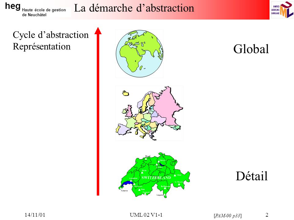 heg Haute école de gestion de Neuchâtel 14/11/01UML 02 V1-133 Figure 2-69 – Règles de généralisation (1) La généralisation ne porte aucun nom particulier; elle signifie toujours: est un ou est une sorte de.