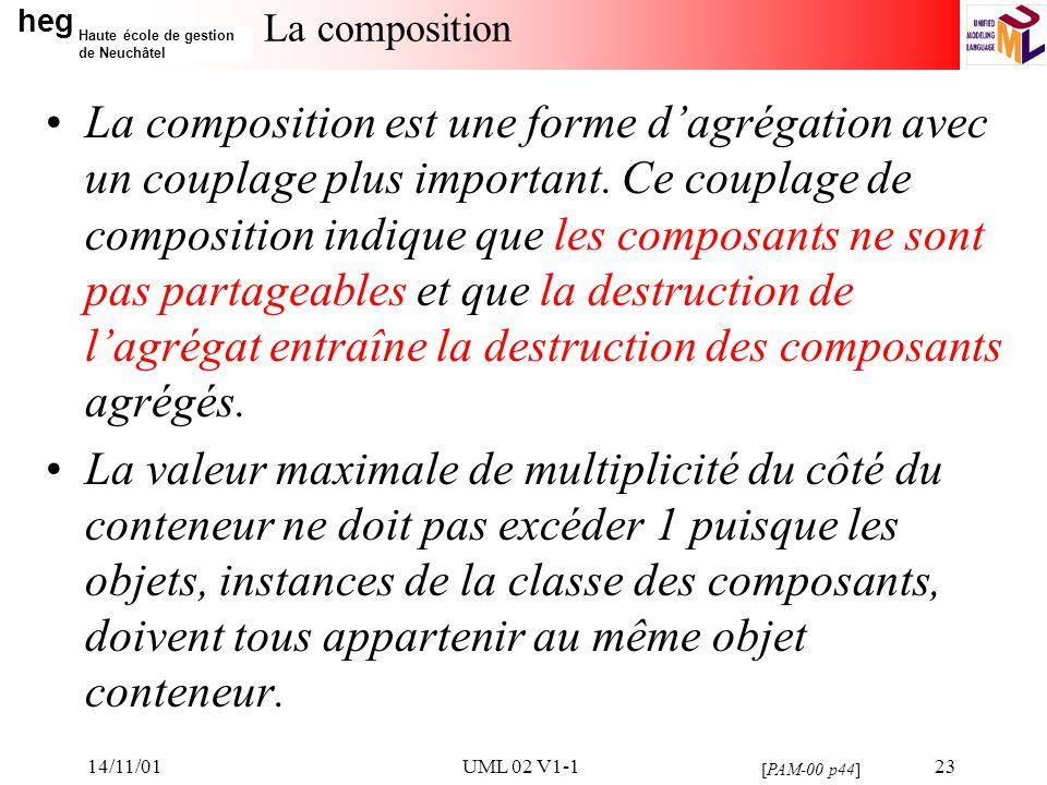 heg Haute école de gestion de Neuchâtel 14/11/01UML 02 V1-123 La composition La composition est une forme dagrégation avec un couplage plus important.