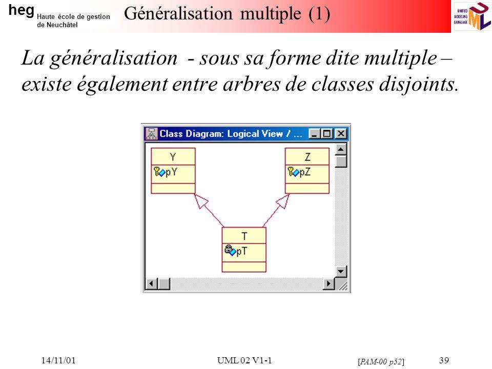 heg Haute école de gestion de Neuchâtel 14/11/01UML 02 V1-139 Généralisation multiple (1) La généralisation - sous sa forme dite multiple – existe également entre arbres de classes disjoints.