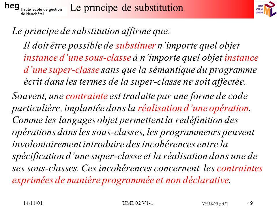 heg Haute école de gestion de Neuchâtel 14/11/01UML 02 V1-149 Le principe de substitution Le principe de substitution affirme que: Il doit être possible de substituer nimporte quel objet instance dune sous-classe à nimporte quel objet instance dune super-classe sans que la sémantique du programme écrit dans les termes de la super-classe ne soit affectée.