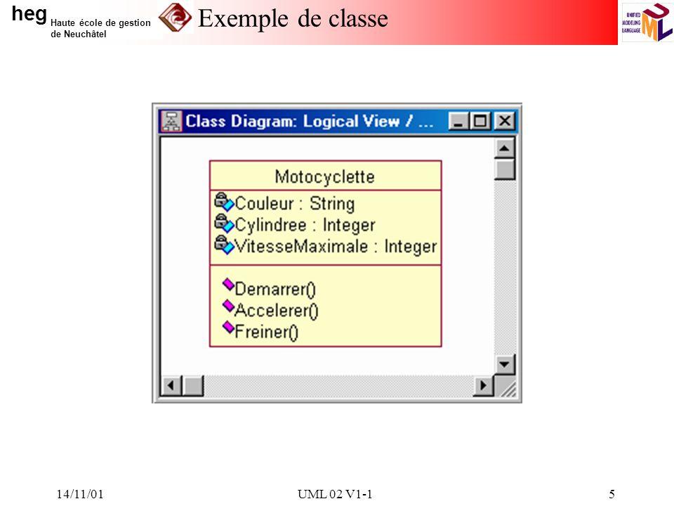 heg Haute école de gestion de Neuchâtel 14/11/01UML 02 V1-126 Cardinalité des compositions (Composite) 0..1 1 0..* Une voiture nest pas obligatoirement équipée dune galerie.