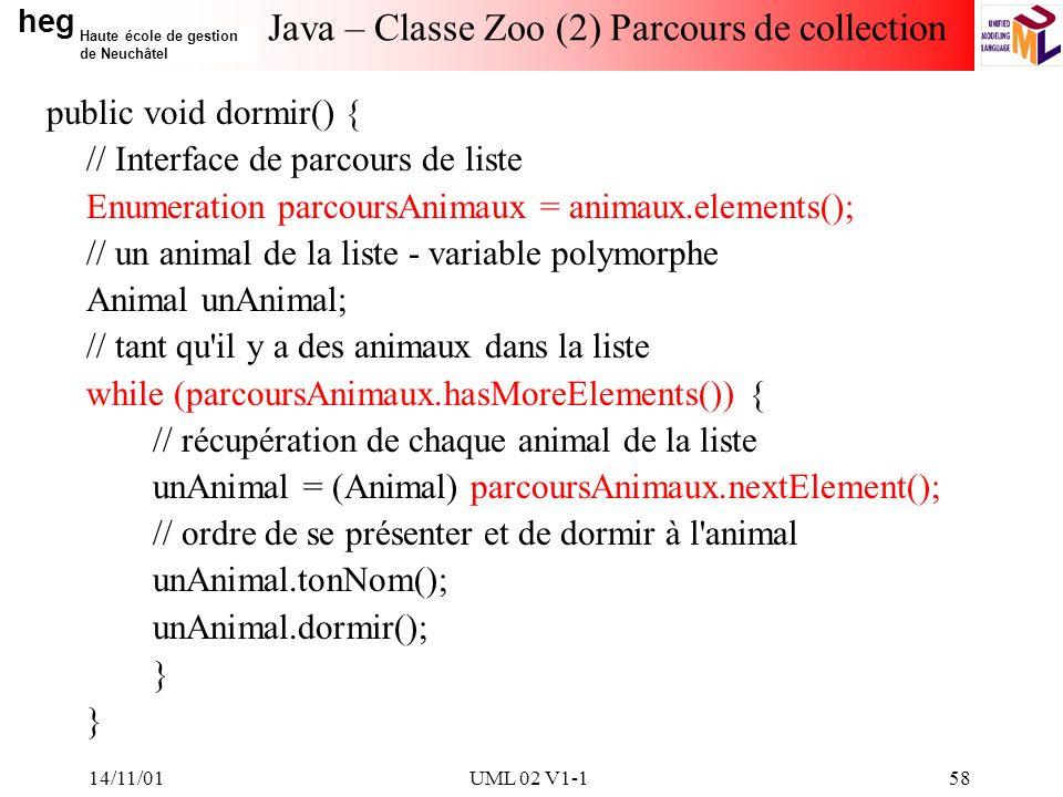 heg Haute école de gestion de Neuchâtel 14/11/01UML 02 V1-158 Java – Classe Zoo (2) Parcours de collection public void dormir() { // Interface de parcours de liste Enumeration parcoursAnimaux = animaux.elements(); // un animal de la liste - variable polymorphe Animal unAnimal; // tant qu il y a des animaux dans la liste while (parcoursAnimaux.hasMoreElements()) { // récupération de chaque animal de la liste unAnimal = (Animal) parcoursAnimaux.nextElement(); // ordre de se présenter et de dormir à l animal unAnimal.tonNom(); unAnimal.dormir(); }