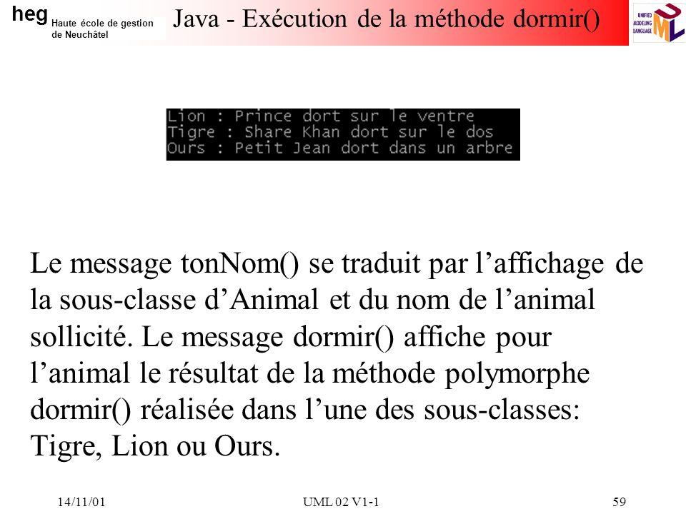 heg Haute école de gestion de Neuchâtel 14/11/01UML 02 V1-159 Java - Exécution de la méthode dormir() Le message tonNom() se traduit par laffichage de la sous-classe dAnimal et du nom de lanimal sollicité.