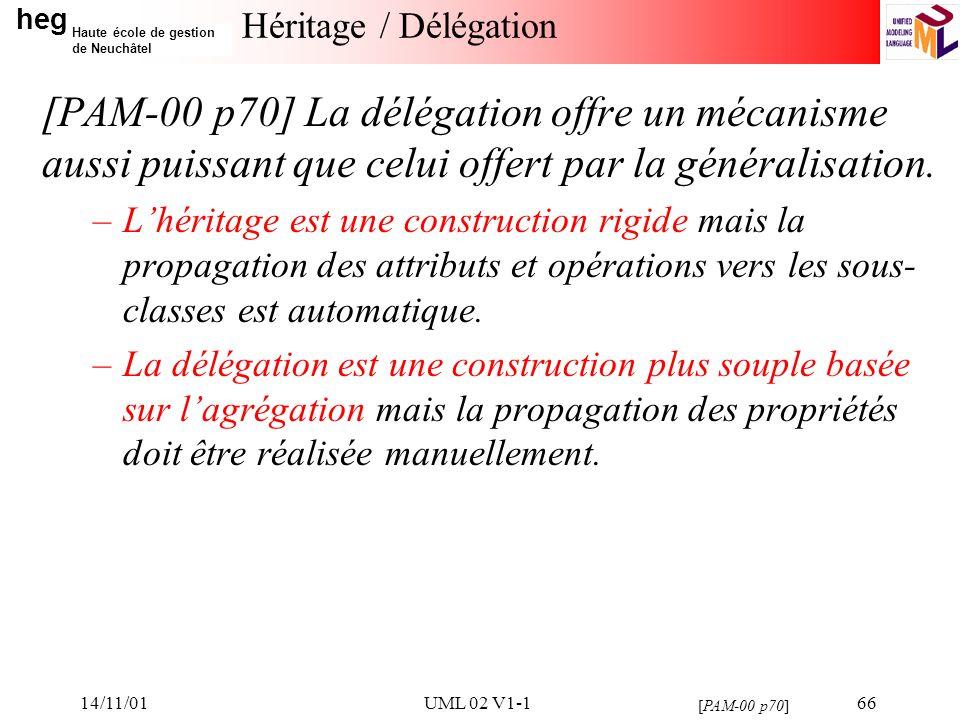 heg Haute école de gestion de Neuchâtel 14/11/01UML 02 V1-166 Héritage / Délégation [PAM-00 p70] La délégation offre un mécanisme aussi puissant que celui offert par la généralisation.