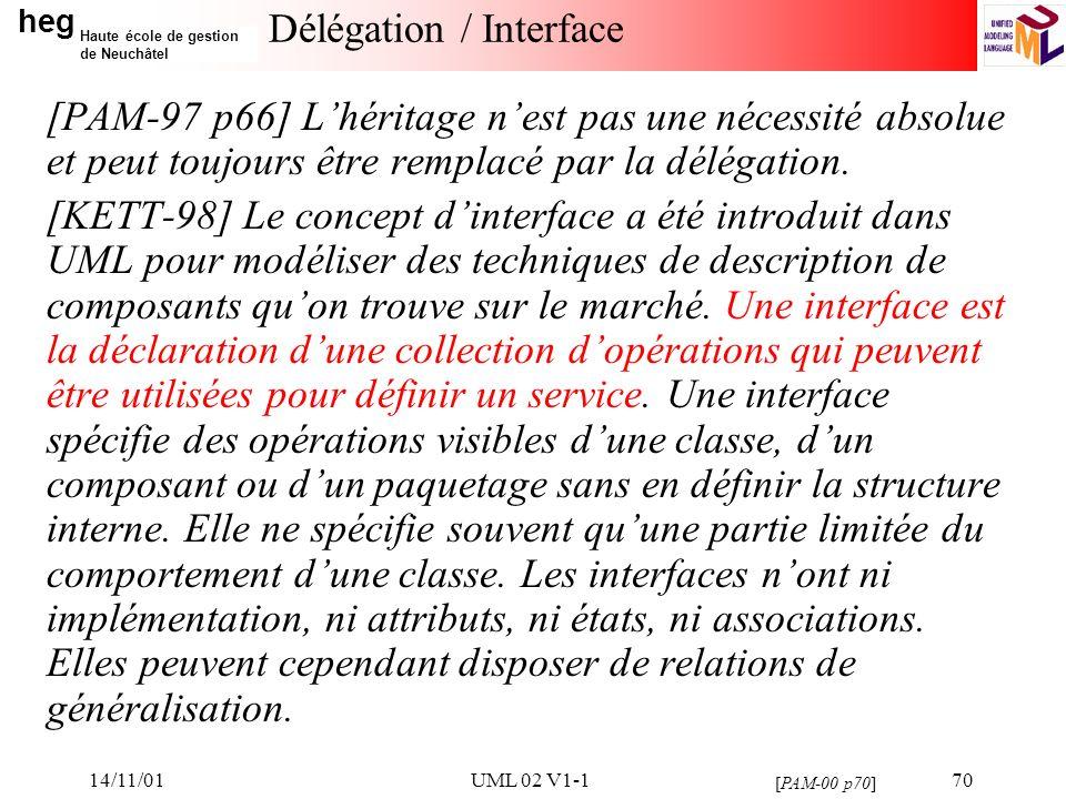 heg Haute école de gestion de Neuchâtel 14/11/01UML 02 V1-170 Délégation / Interface [PAM-97 p66] Lhéritage nest pas une nécessité absolue et peut toujours être remplacé par la délégation.