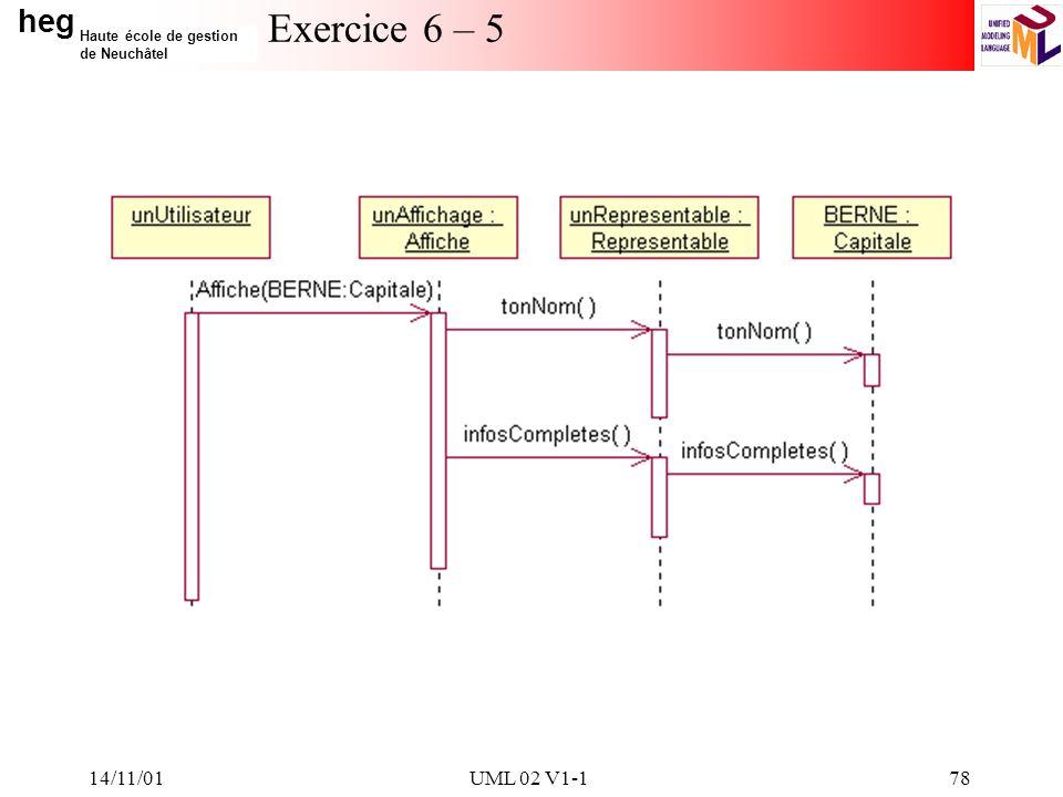 heg Haute école de gestion de Neuchâtel 14/11/01UML 02 V1-178 Exercice 6 – 5