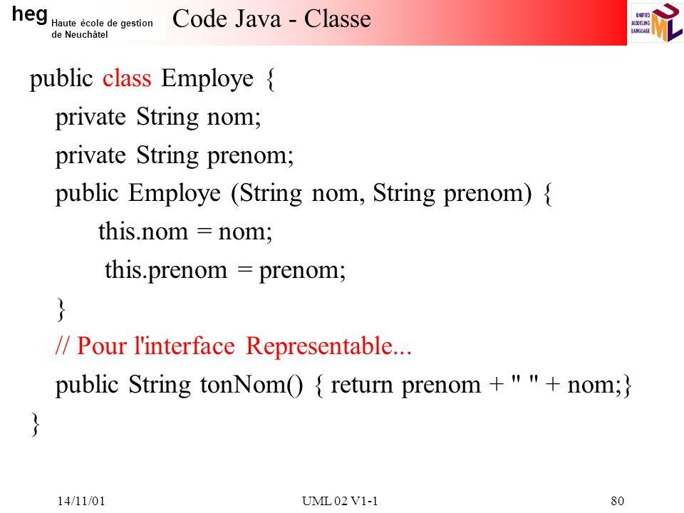 heg Haute école de gestion de Neuchâtel 14/11/01UML 02 V1-180 Code Java - Classe public class Employe { private String nom; private String prenom; public Employe (String nom, String prenom) { this.nom = nom; this.prenom = prenom; } // Pour l interface Representable...
