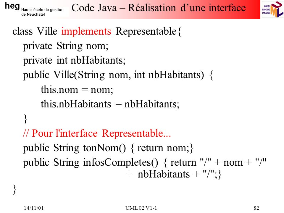 heg Haute école de gestion de Neuchâtel 14/11/01UML 02 V1-182 Code Java – Réalisation dune interface class Ville implements Representable{ private String nom; private int nbHabitants; public Ville(String nom, int nbHabitants) { this.nom = nom; this.nbHabitants = nbHabitants; } // Pour l interface Representable...