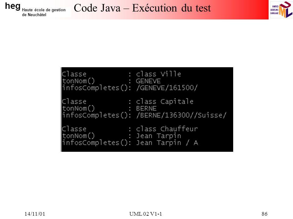heg Haute école de gestion de Neuchâtel 14/11/01UML 02 V1-186 Code Java – Exécution du test
