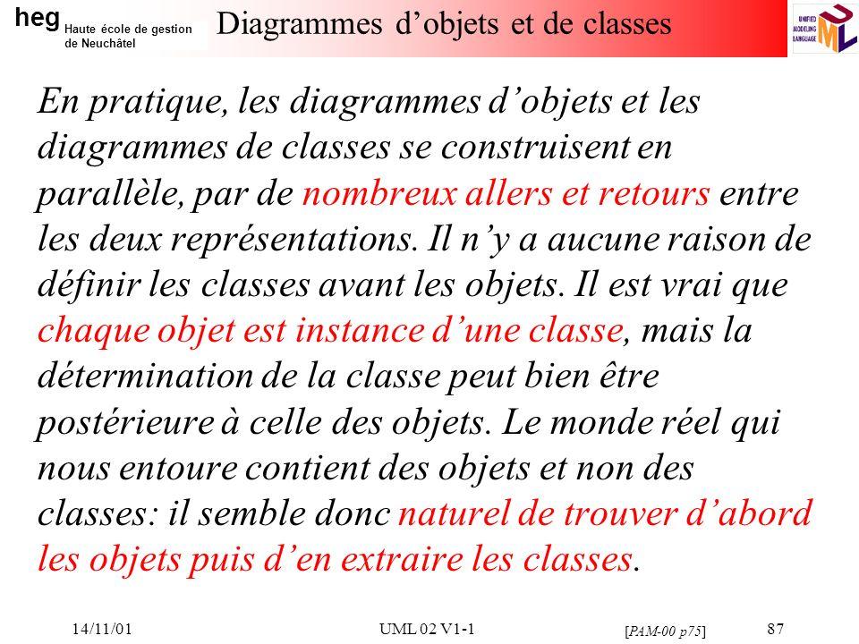 heg Haute école de gestion de Neuchâtel 14/11/01UML 02 V1-187 Diagrammes dobjets et de classes En pratique, les diagrammes dobjets et les diagrammes de classes se construisent en parallèle, par de nombreux allers et retours entre les deux représentations.