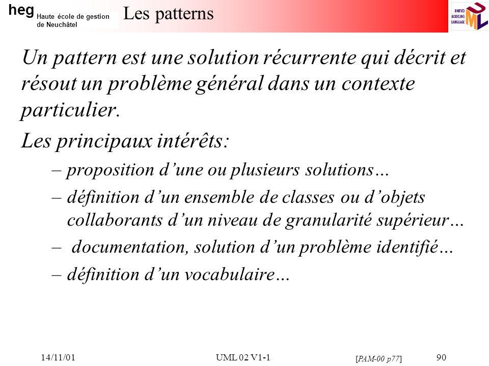 heg Haute école de gestion de Neuchâtel 14/11/01UML 02 V1-190 Les patterns Un pattern est une solution récurrente qui décrit et résout un problème général dans un contexte particulier.