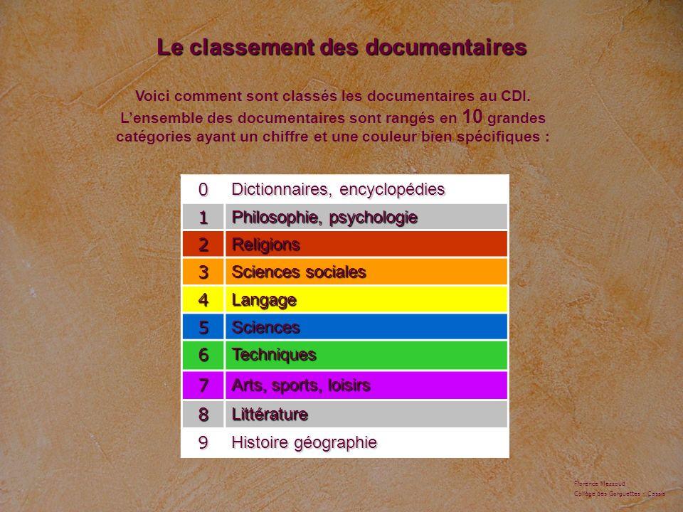 Le classement des documentaires Voici comment sont classés les documentaires au CDI. Lensemble des documentaires sont rangés en 10 grandes catégories