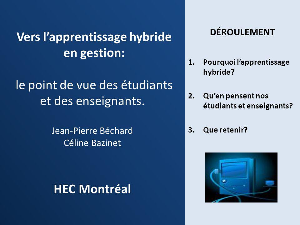 Vers lapprentissage hybride en gestion: le point de vue des étudiants et des enseignants. Jean-Pierre Béchard Céline Bazinet HEC Montréal DÉROULEMENT