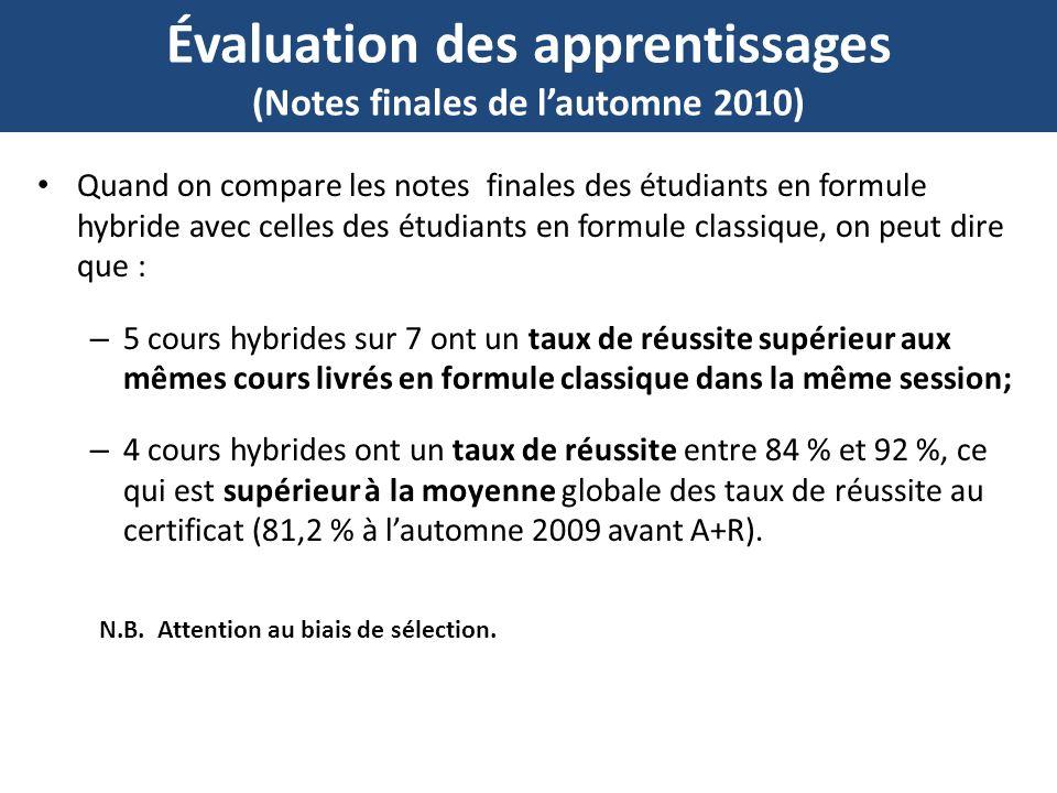 Évaluation des apprentissages (Notes finales de lautomne 2010) Quand on compare les notes finales des étudiants en formule hybride avec celles des étu