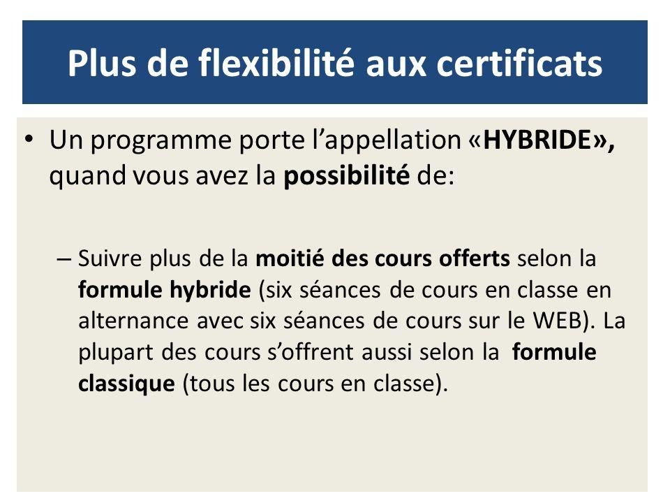 Plus de flexibilité aux certificats Un programme porte lappellation «HYBRIDE», quand vous avez la possibilité de: – Suivre plus de la moitié des cours offerts selon la formule hybride (six séances de cours en classe en alternance avec six séances de cours sur le WEB).