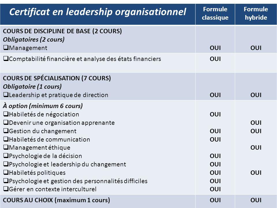 Certificat en leadership organisationnel Formule classique Formule hybride COURS DE DISCIPLINE DE BASE (2 COURS) Obligatoires (2 cours) ManagementOUI