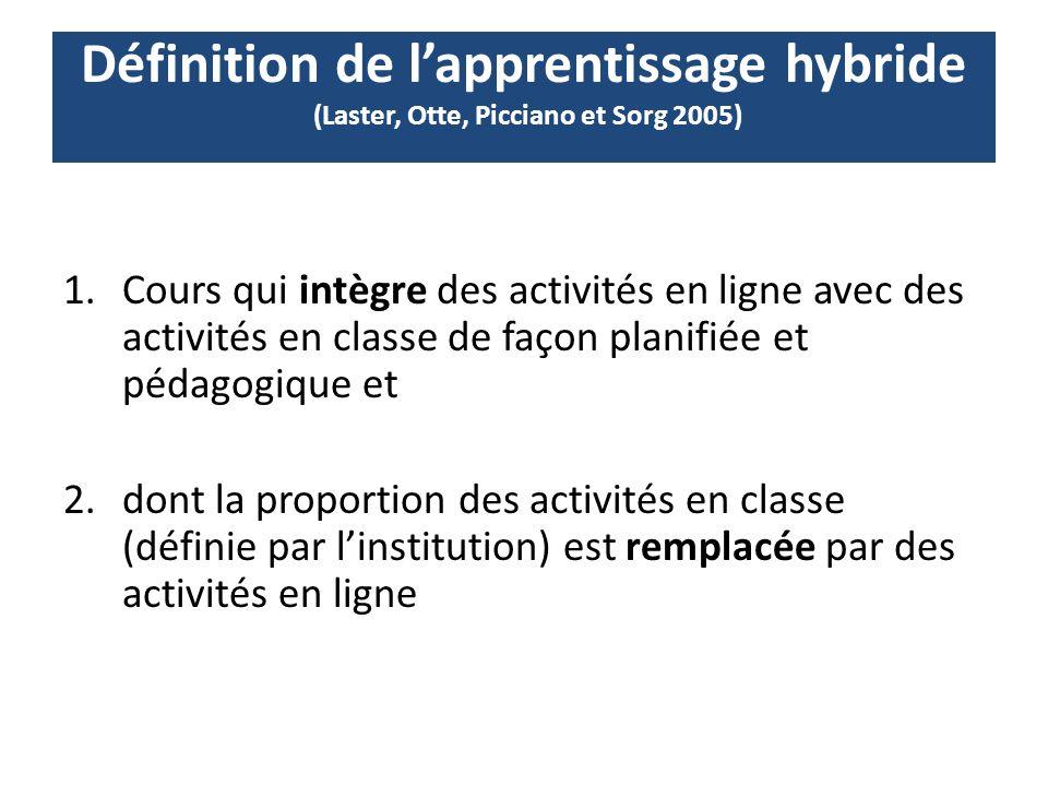 Définition de lapprentissage hybride (Laster, Otte, Picciano et Sorg 2005) 1.Cours qui intègre des activités en ligne avec des activités en classe de