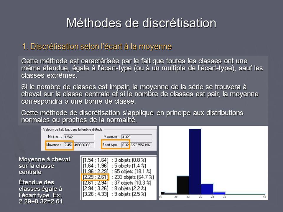 1. Discrétisation selon lécart à la moyenne Cette méthode est caractérisée par le fait que toutes les classes ont une même étendue, égale à l'écart-ty