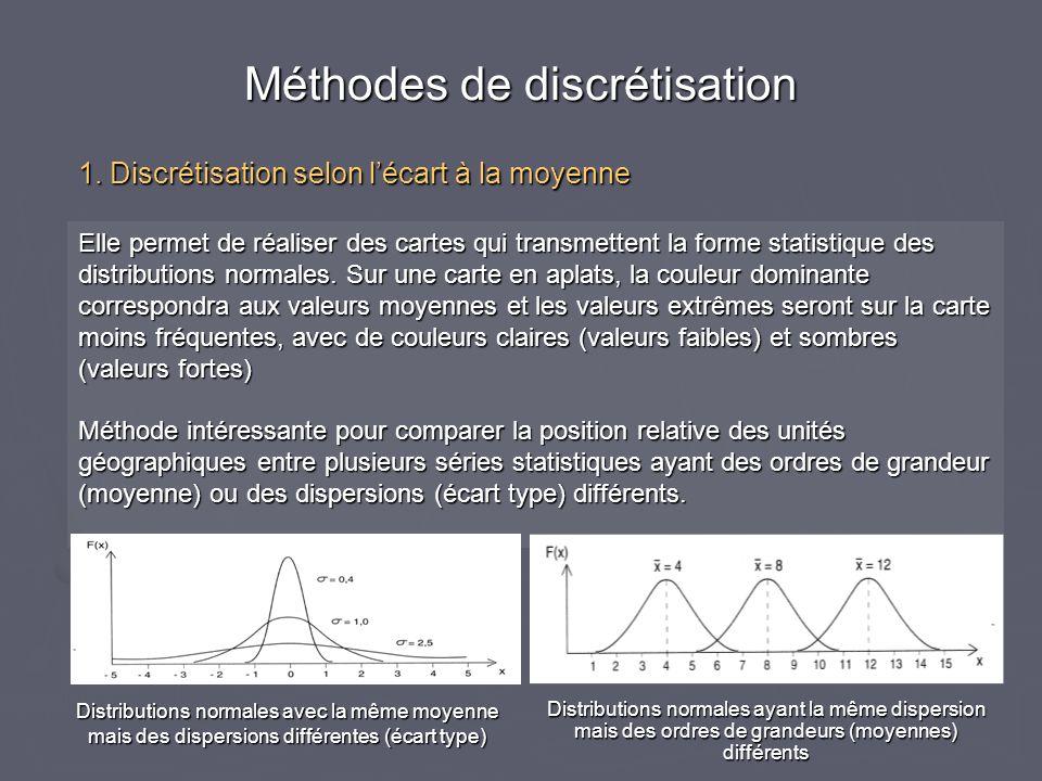 1. Discrétisation selon lécart à la moyenne Elle permet de réaliser des cartes qui transmettent la forme statistique des distributions normales. Sur u