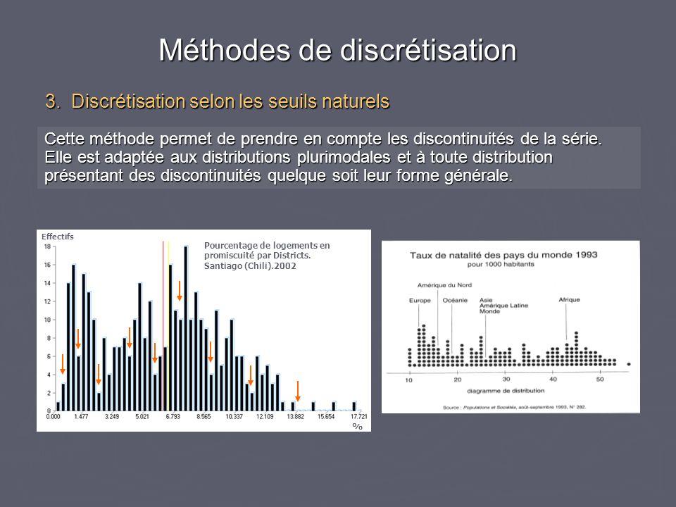 3. Discrétisation selon les seuils naturels Cette méthode permet de prendre en compte les discontinuités de la série. Elle est adaptée aux distributio