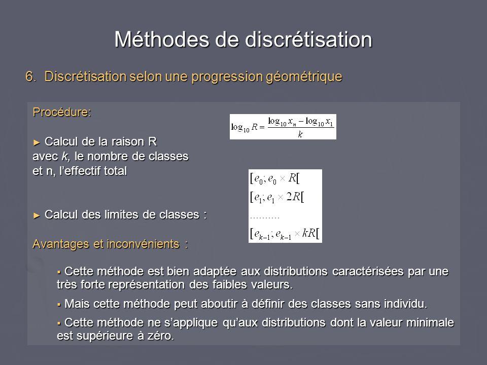 Procédure: Calcul de la raison R Calcul de la raison R avec k, le nombre de classes et n, leffectif total Calcul des limites de classes : Calcul des limites de classes : Avantages et inconvénients : Cette méthode est bien adaptée aux distributions caractérisées par une très forte représentation des faibles valeurs.