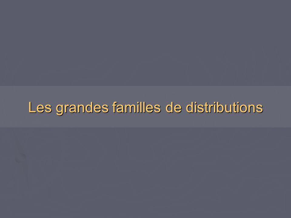 Les grandes familles de distributions
