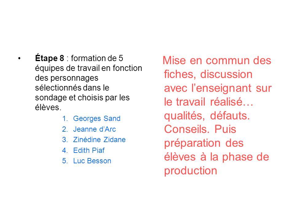 Étape 8 : formation de 5 équipes de travail en fonction des personnages sélectionnés dans le sondage et choisis par les élèves.