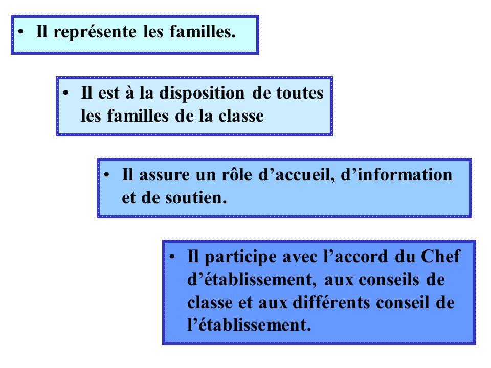 Il est à la disposition de toutes les familles de la classe Il participe avec laccord du Chef détablissement, aux conseils de classe et aux différents