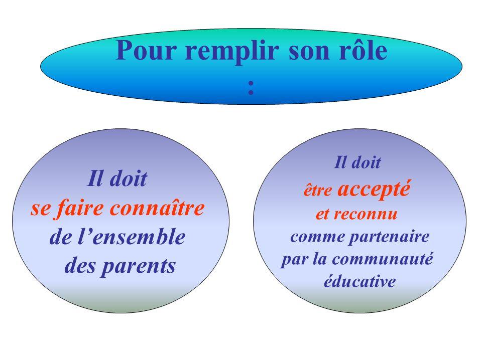Pour remplir son rôle : Il doit se faire connaître de lensemble des parents Il doit être accepté et reconnu comme partenaire par la communauté éducati