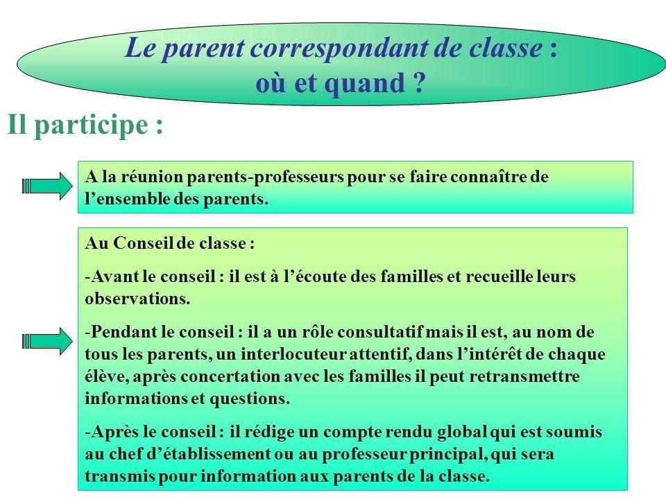 Il participe : Le parent correspondant de classe : où et quand ? A la réunion parents-professeurs pour se faire connaître de lensemble des parents. Au