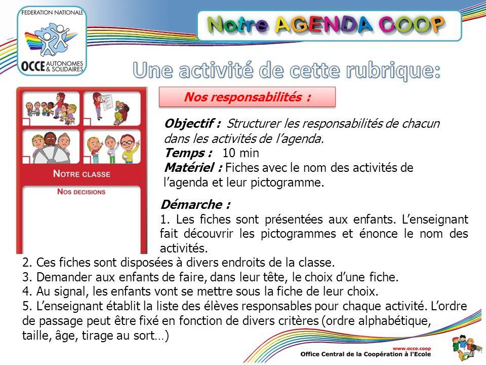 Démarche : 1. Les fiches sont présentées aux enfants. Lenseignant fait découvrir les pictogrammes et énonce le nom des activités. Objectif : Structure