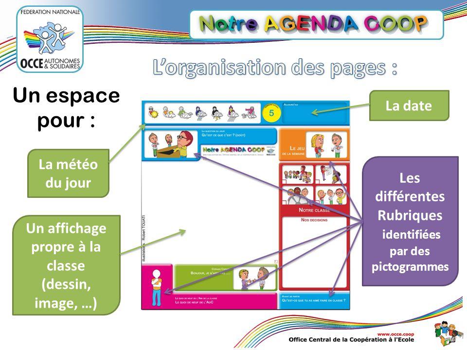 La météo du jour Un affichage propre à la classe (dessin, image, …) La date Un espace pour : Les différentes Rubriques identifiées par des pictogramme