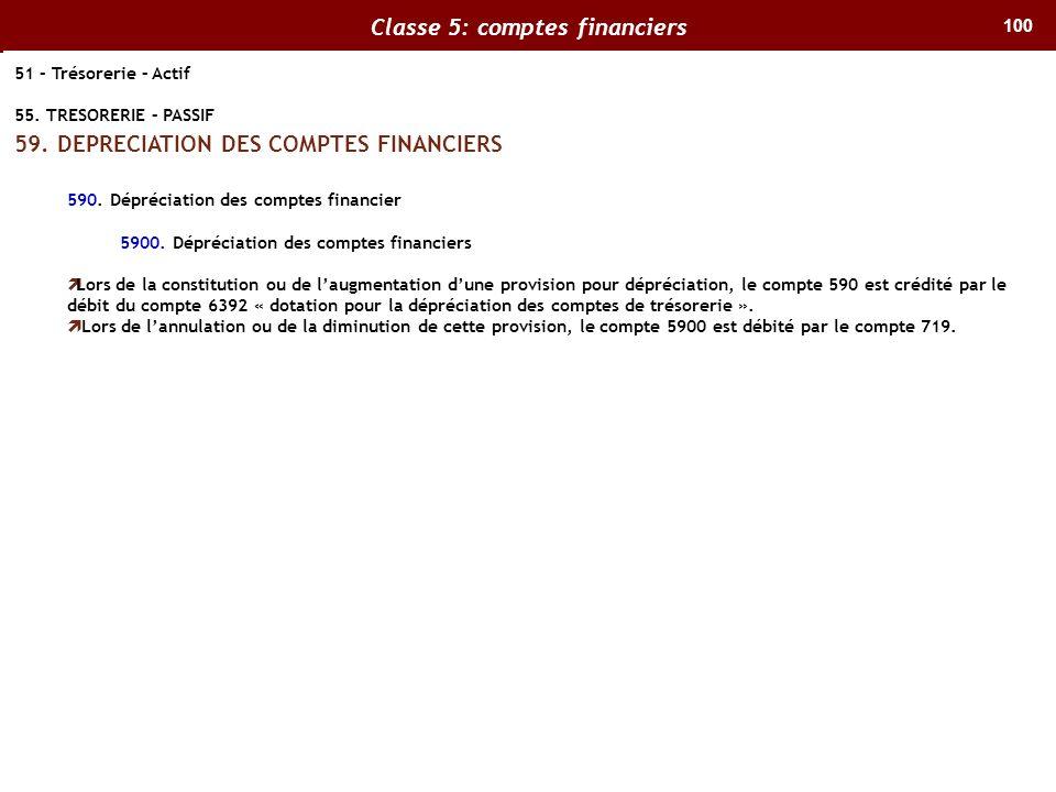 100 51 – Trésorerie – Actif 55. TRESORERIE – PASSIF 59. DEPRECIATION DES COMPTES FINANCIERS 590. Dépréciation des comptes financier 5900. Dépréciation