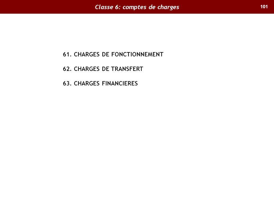 101 Classe 6: comptes de charges 61. CHARGES DE FONCTIONNEMENT 62. CHARGES DE TRANSFERT 63. CHARGES FINANCIERES
