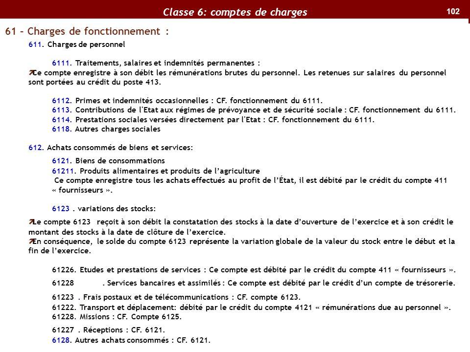 102 61 – Charges de fonctionnement : 611.Charges de personnel 6111.