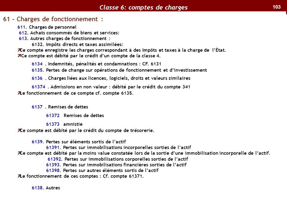 103 61 – Charges de fonctionnement : 611.Charges de personnel 612.