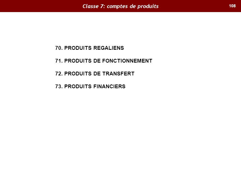 108 Classe 7: comptes de produits 70. PRODUITS REGALIENS 71. PRODUITS DE FONCTIONNEMENT 72. PRODUITS DE TRANSFERT 73. PRODUITS FINANCIERS