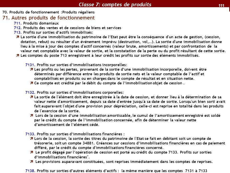 111 70.Produits de fonctionnement :Produits régaliens 71.