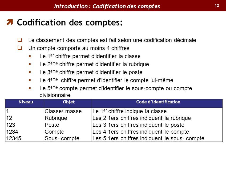 12 Introduction : Codification des comptes Codification des comptes: Le classement des comptes est fait selon une codification décimale Un compte comp