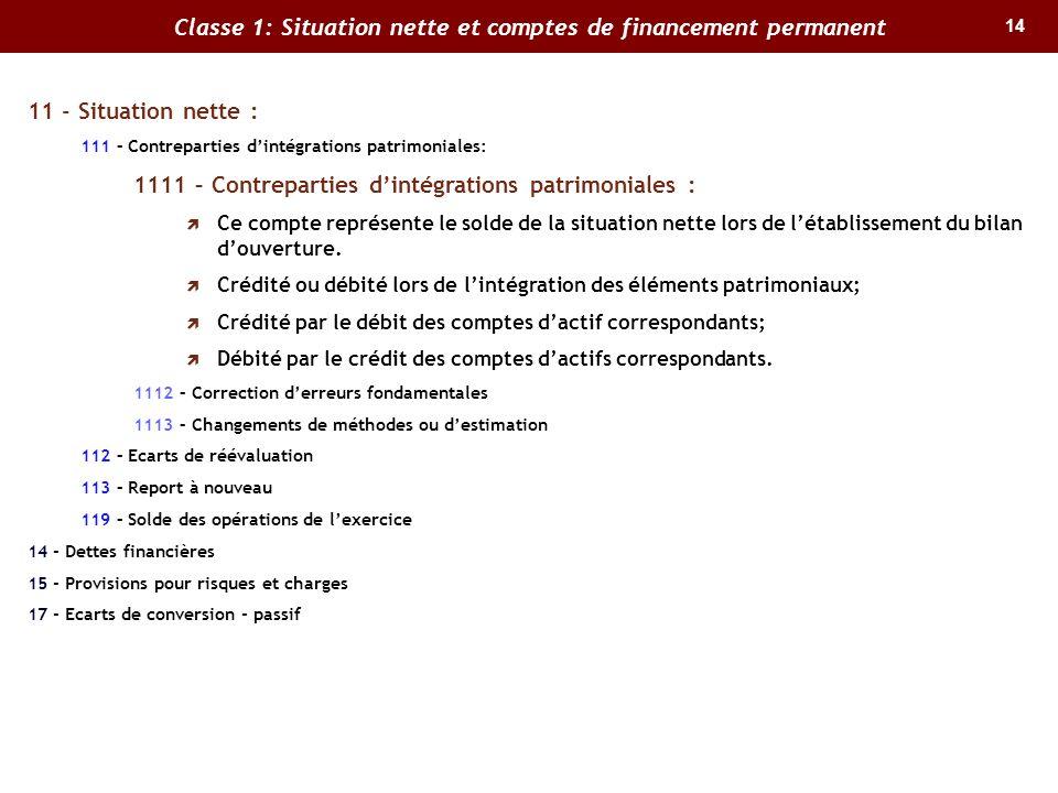 14 Classe 1: Situation nette et comptes de financement permanent 11 - Situation nette : 111 – Contreparties dintégrations patrimoniales: 1111 – Contre