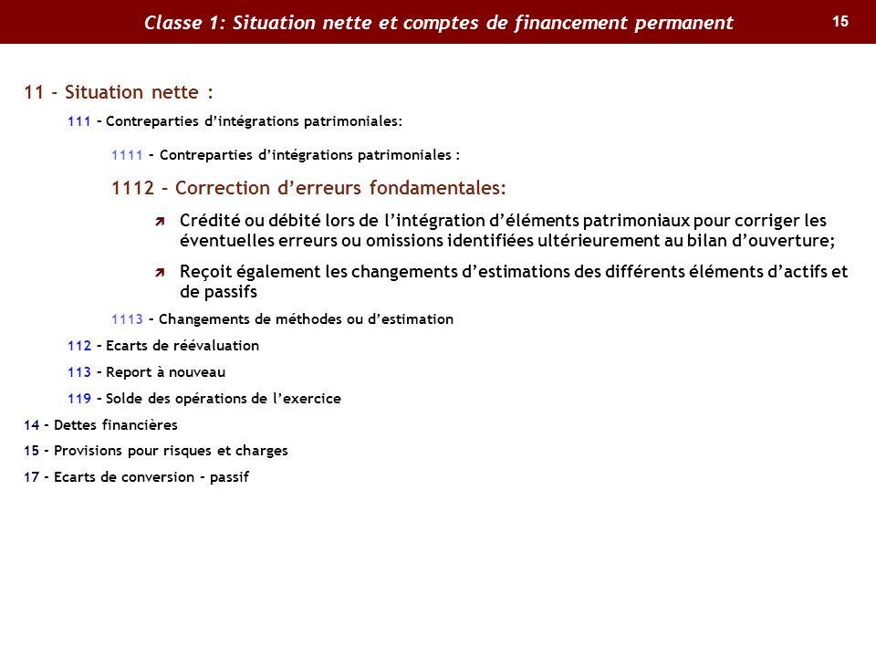 15 Classe 1: Situation nette et comptes de financement permanent 11 - Situation nette : 111 – Contreparties dintégrations patrimoniales: 1111 – Contre