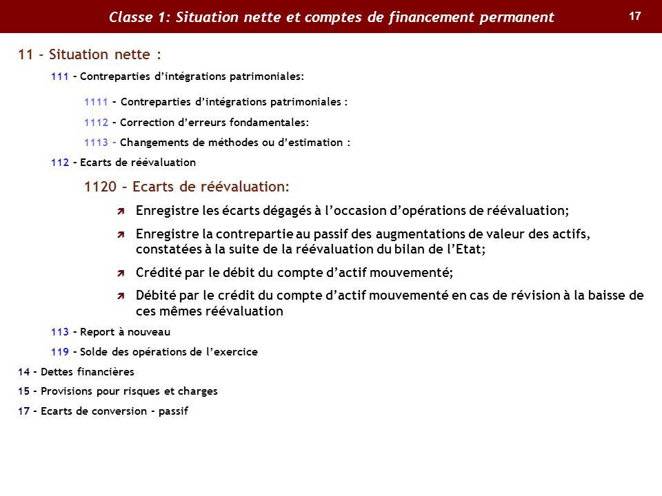 17 Classe 1: Situation nette et comptes de financement permanent 11 - Situation nette : 111 – Contreparties dintégrations patrimoniales: 1111 – Contre