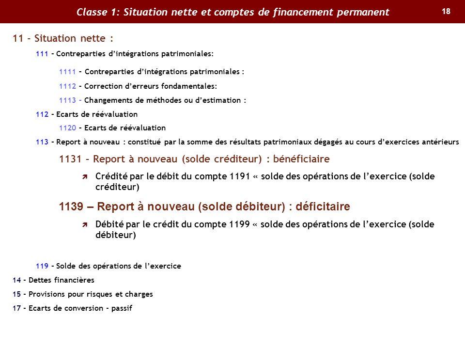 18 Classe 1: Situation nette et comptes de financement permanent 11 - Situation nette : 111 – Contreparties dintégrations patrimoniales: 1111 – Contre